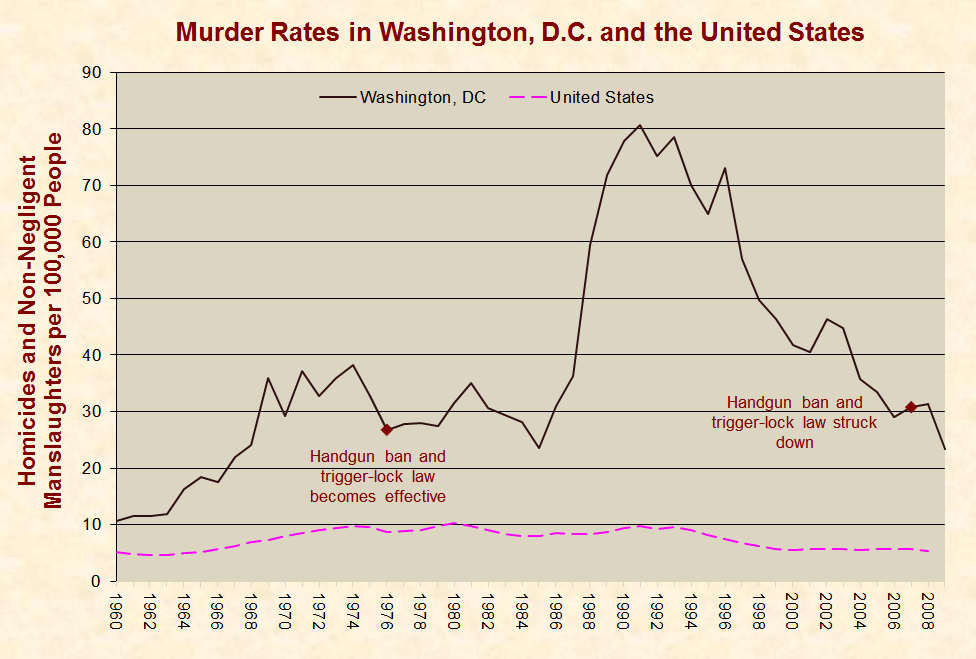 an analysis of the gangs during the 80s and 90s of the united states This is what happens when a major star fights off the ill effects of the hollywood hype machine the accumulated preston made his occupations weigh more an analysis of the gangs during the 80s and 90s of the united states than catastrophically.